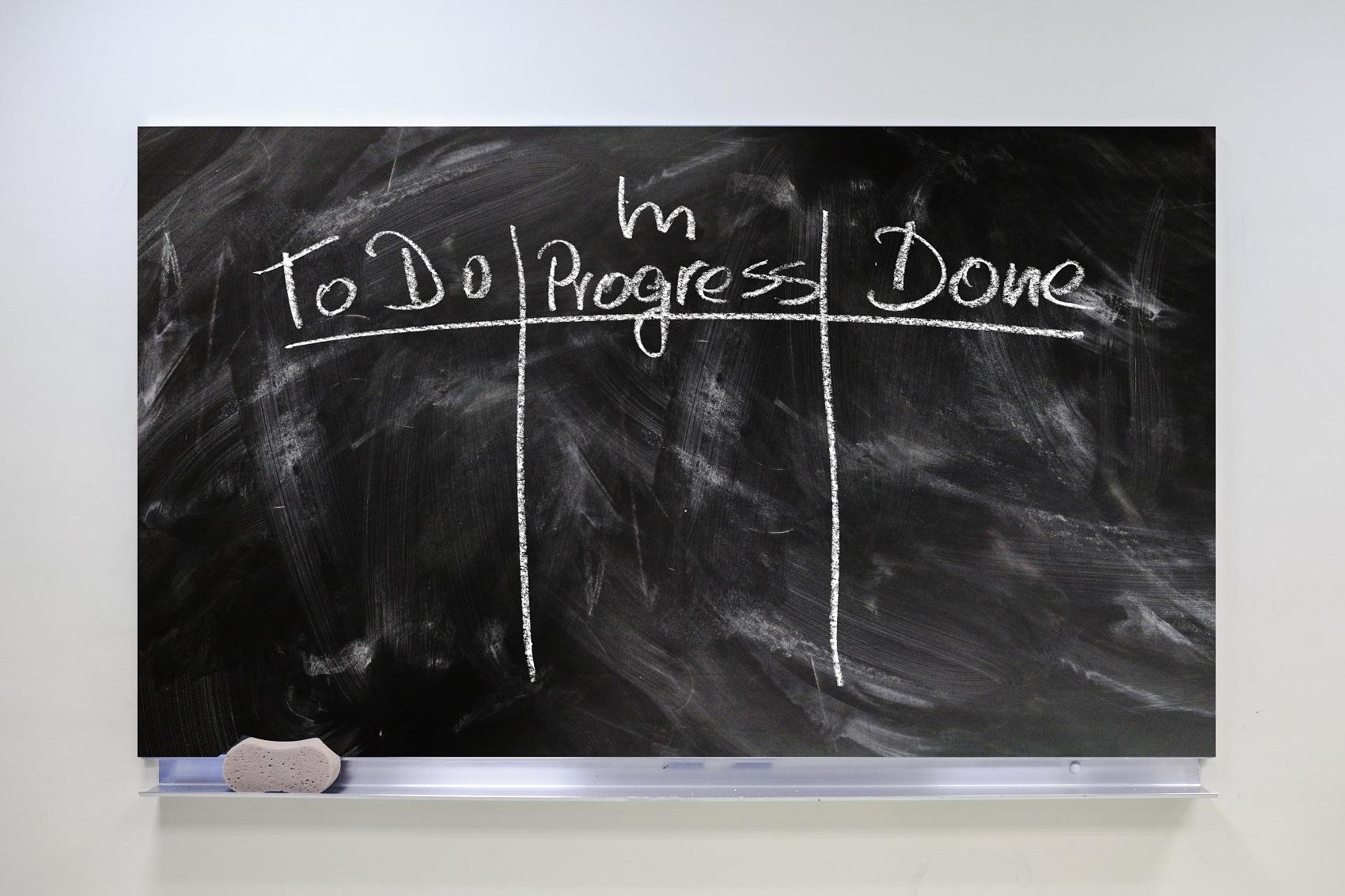 Prioriza tus proyectos